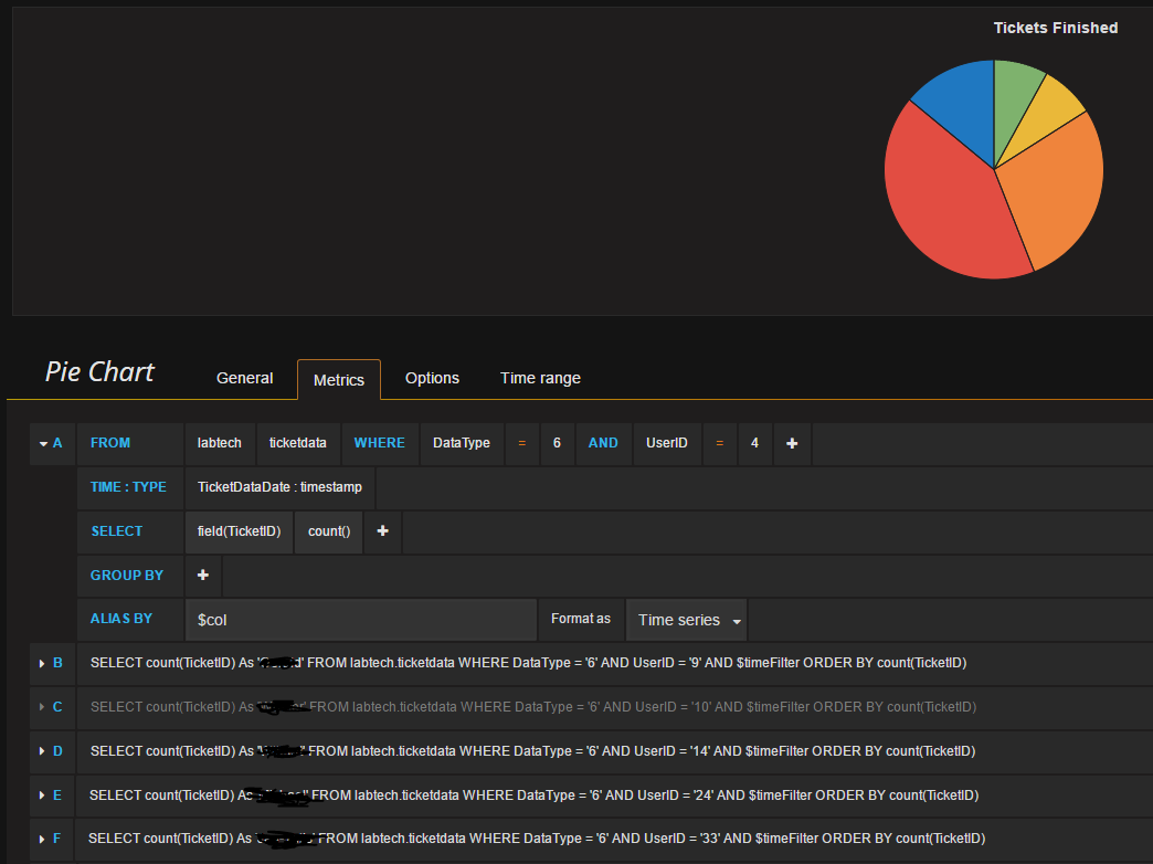Grafana and Labtech - Page 3 - Discussion - MSPGeek