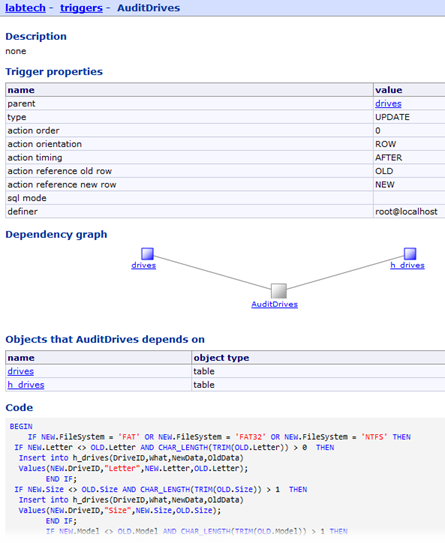 LabTech Data Dictionary - Discussion - MSPGeek